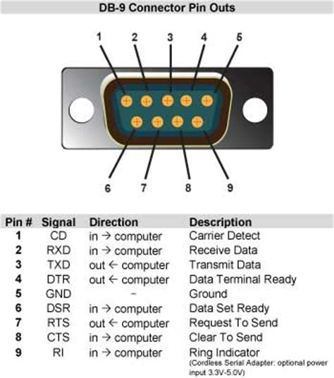 Amateur Radio Manuals Schematics