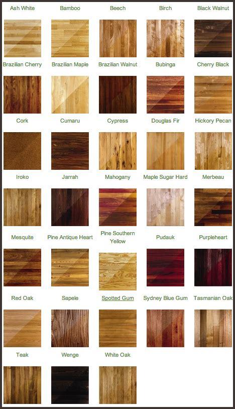 best types of hardwood floors types of hardwood floors pictures modern house