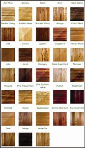 flooring types royal wood flooring llc With what are the different types of wood flooring