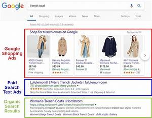 Google Shopping Made Easy The Essential Guide To Selling