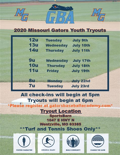 home gators baseball academy
