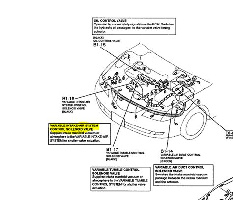 2004 Mazda 6 Engine Diagram by My Other Has A 2004 Mazda 6 4 Cylinder And He Did A