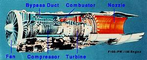 Pv Diagram Gas Turbine Engine