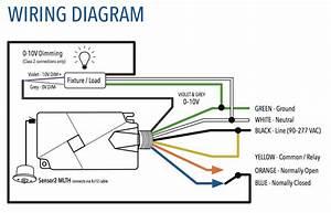 Advanced Load Controller  U2022 Sigma Luminous