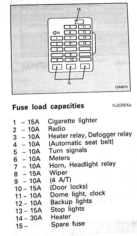 1993 Mitsubishi Montero Fuse Box Diagram by 1g 2g Fuse Box Diagrams Cover Diagram Fuses Dsmtuners