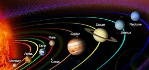 Solar System and Dwarf Planets with Asteroid Belt - Pics ...