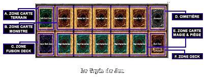 tapis yu gi oh les regle du jeu de yu gi oh partie 4