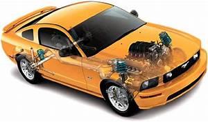 Kraftstoffkosten Berechnen : 2005 2006 2007 2008 2009 ford mustang coupe cabrio shelby lpg autogas umr stung ~ Themetempest.com Abrechnung