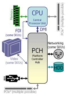 intel pentium p notebook processor notebookchecknet