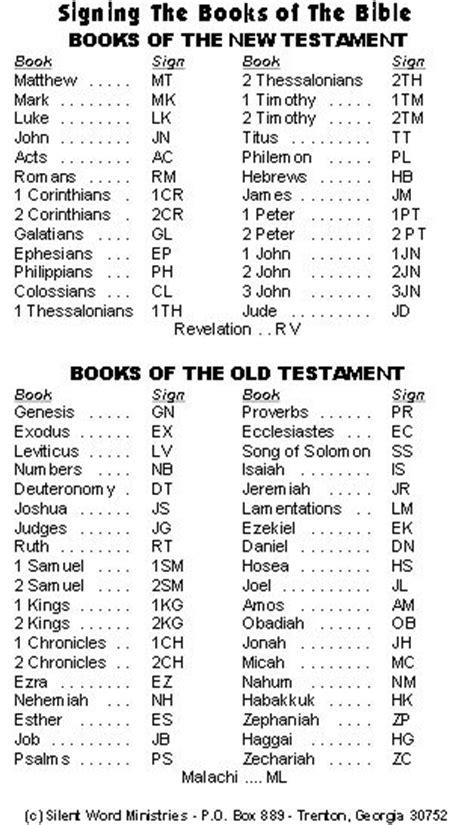 3 letter abbreviations the world s catalog of ideas 20058 | 27e43d3ea63fd11127c6a16c79f20b85