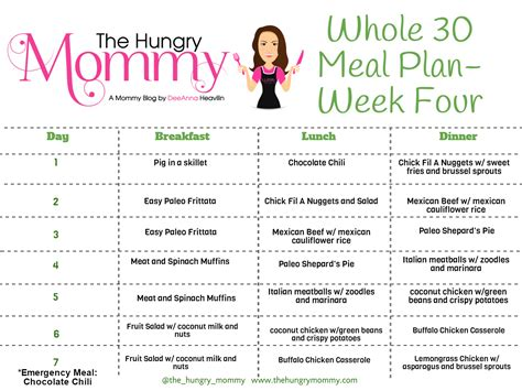 whole 30 meal plan template whole 30 recipes and meals week 4 the hungry