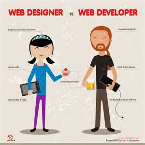 web designer salary guidelines of e commerce and it professionals in malaysia