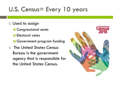 united states bureau of the census ppt human geography powerpoint presentation id 1542869