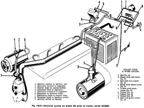 Ford Tractor Starter Solenoid Wiring Diagram