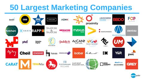 Advertising Companies 50 largest marketing companies in the world leadership