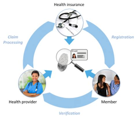 Microsoft offers health insurance portability & accountability act business associate (most covered entities do not carry out functions such as claims or data processing on their own; HIPAA 837 Transaction GuidesEDI Blog | EDI Blog