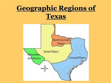 Ppt Geographic Regions Of Texas Powerpoint Presentation