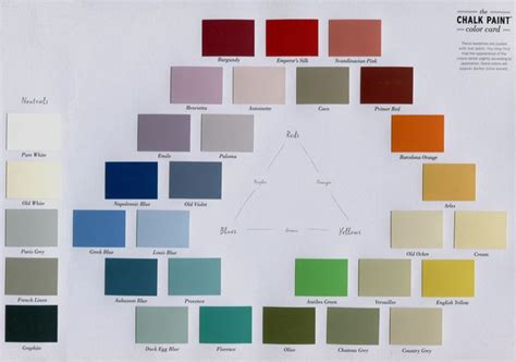 sloan chalk paint 174 colors furniture re do