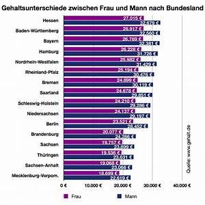 Einzelhandelskauffrau Ausbildung Gehalt : wie viel verdienen verk uferinnen im einzelhandel ~ Eleganceandgraceweddings.com Haus und Dekorationen