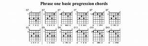 The 12 Bar Blues Structure  Phrase 1  Bars 1