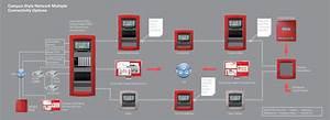 Simplex Fire Alarm Detection