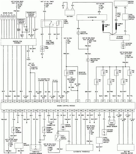 Ford Mustang Fuse Box Diagram Wiring