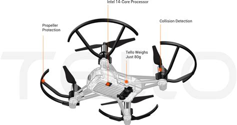 automating dji tello drone  gobot tarka labs blog medium