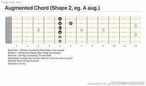 Augmented Chord  Shape 2  Eg  A Aug