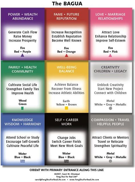 1000 images about feng shui on charts home and offices