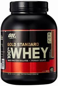 Best Protein For Women