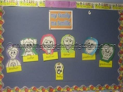 preschool theme ideas  family preschool lesson plans