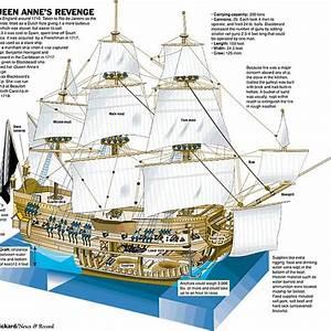 Queen Anne U0026 39 S Revenge Replica