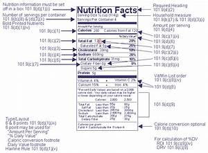 Guidance For Industry  Nutrition Labeling Manual