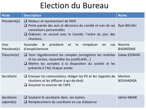 election bureau association association des parents d élèves de l 39 académie du lac