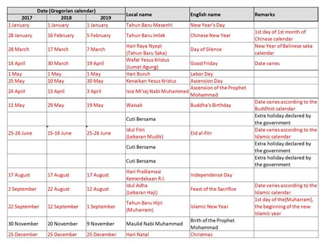 printable islamic calendar hijri calendar calendar