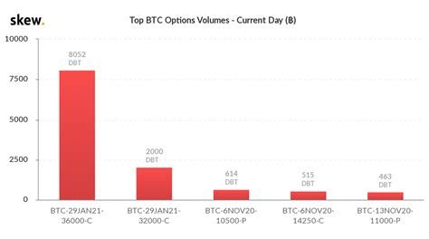 Can anyone please direct me to a book or site that is. The Largest Ever Bitcoin Options Trade Was Just Filed