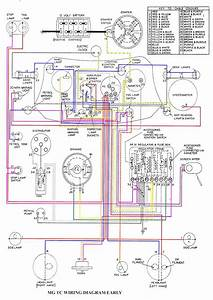 Mg Tc Wiring Diagram In Colour  U2013 The Mg T Society