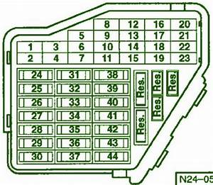 2003 Volkswagen Touareg V8 Instrument Fuse Box Diagram