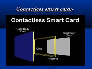 Contact & Contactless Smart Card Reader Application In ...