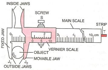 Diagram Of Vernier Caliper by Diagram Of Vernier Calliper Wiring Diagrams