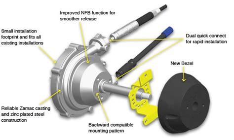 Hydraulic Steering On Boat Is Stiff by Nitro Steering Stiff Nitro Tracker Owners