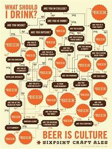 Beer Infographics  U2013 Craft Beer Journal