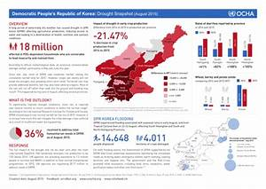 Democratic People's Republic of Korea: Drought Snapshot ...