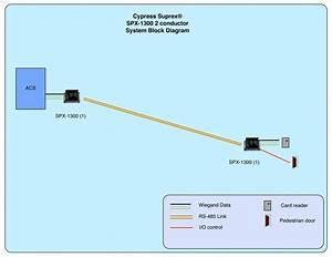 Altima 2014 Wiring Diagram Start