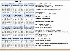 God's Created Calendar, Holy Days, Blood Moon Tetrad's