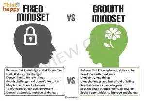 V Growth Fixed Mindset