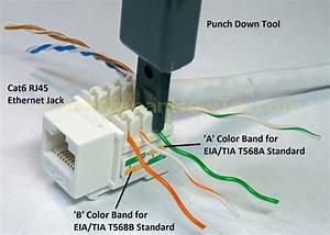 Cat 5 Phone Jack Wiring Diagram Installing In 2020