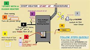 32 Oil Burner Parts Diagram