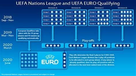 si鑒e uefa dal 2018 via alla nations league di cosa si tratta e come si svolgerà bergamo post