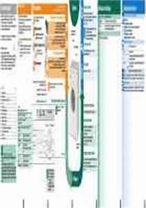 Bosch Classixx Washing Machine Wiring Diagram : bosch waa28163 classixx 5 1400 washing machine download ~ A.2002-acura-tl-radio.info Haus und Dekorationen
